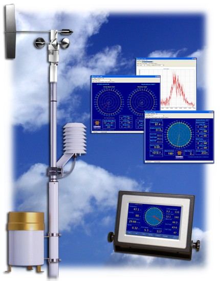 Capricorn 2000EX Weather Station