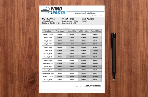 WindFACTS Wind Verification Report