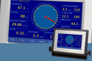 Color Weather Display for Columbia Weather Stations